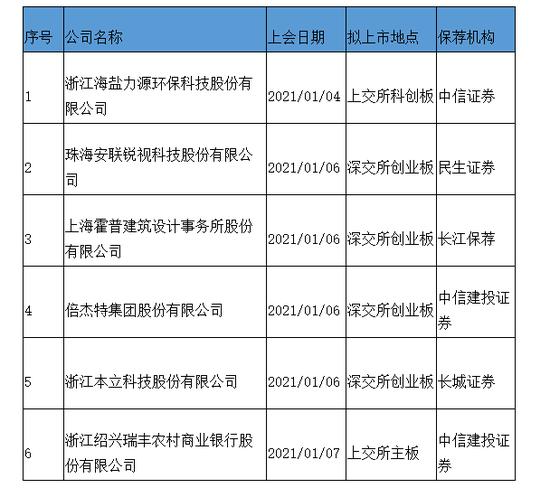 谷澍任中国农业银止董事少