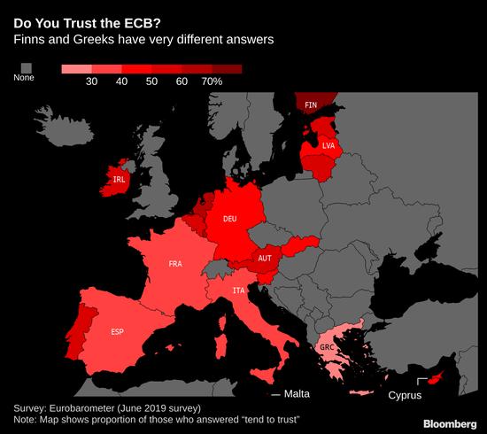 哪怕是欧洲央行本身的研究也表明其