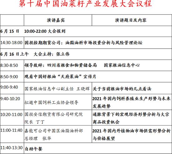 第十届中国油菜籽产业发展大会暨油脂油料市场行情研讨会
