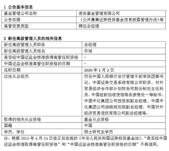 诺安基金新任齐斌为总经理 曾在中国中化集团任职