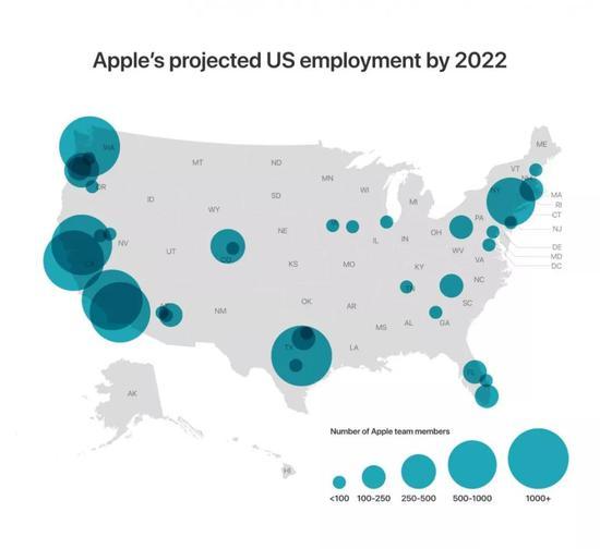 苹果宣布在美国众点膨胀,并在德州奥斯汀建造第二总部