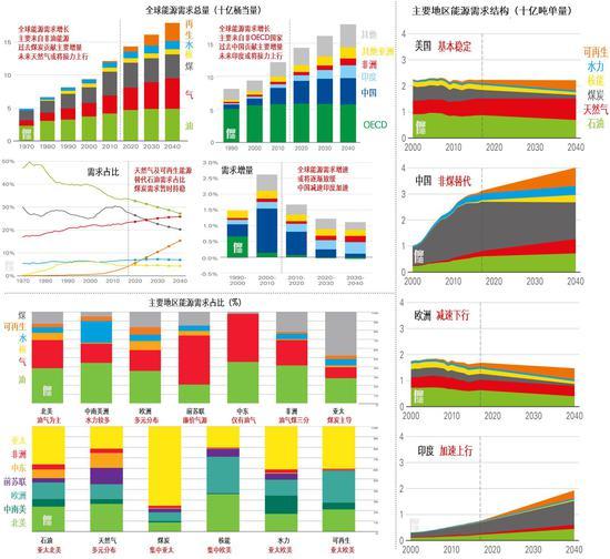 中润资源个股_发电厂总体目标的定级和价钱存有误差