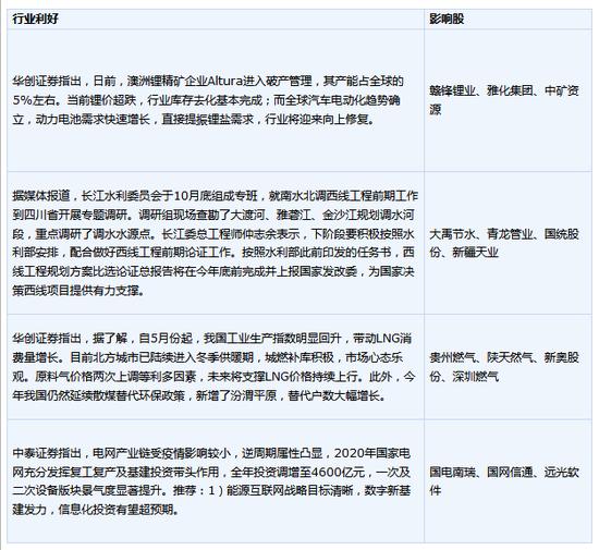 财经早报:中央深改委再提严格退市监管 汽车强国蓝图发布