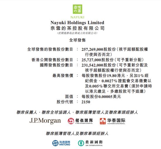 奈雪的茶赴港上市:彭心夫妇持股64% 天图资本持股10.84%
