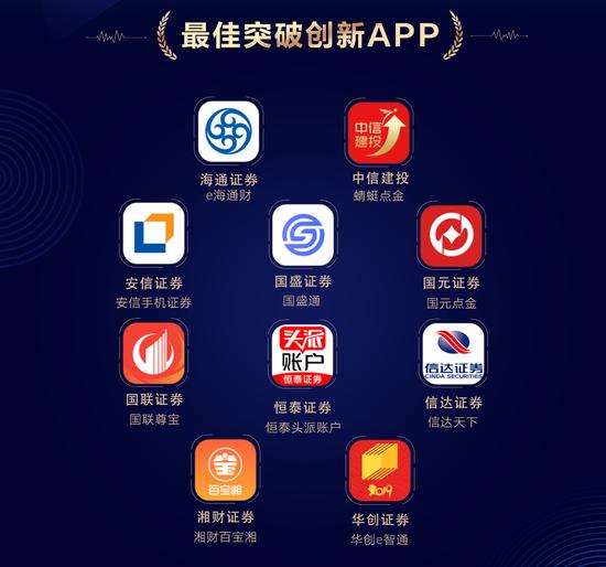 新浪财经2019(第五届)券商APP风云榜获奖全名单揭晓