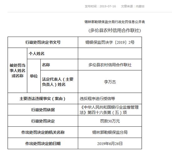 内蒙古多伦县农村信联社被罚30万:违反程序