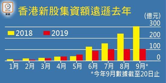 8月房价上涨城市再减5个 二三线楼市冷热不均