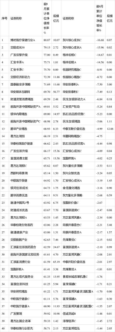 刘鹤:中国智能产业快速发展 坚持增进人类福祉导向