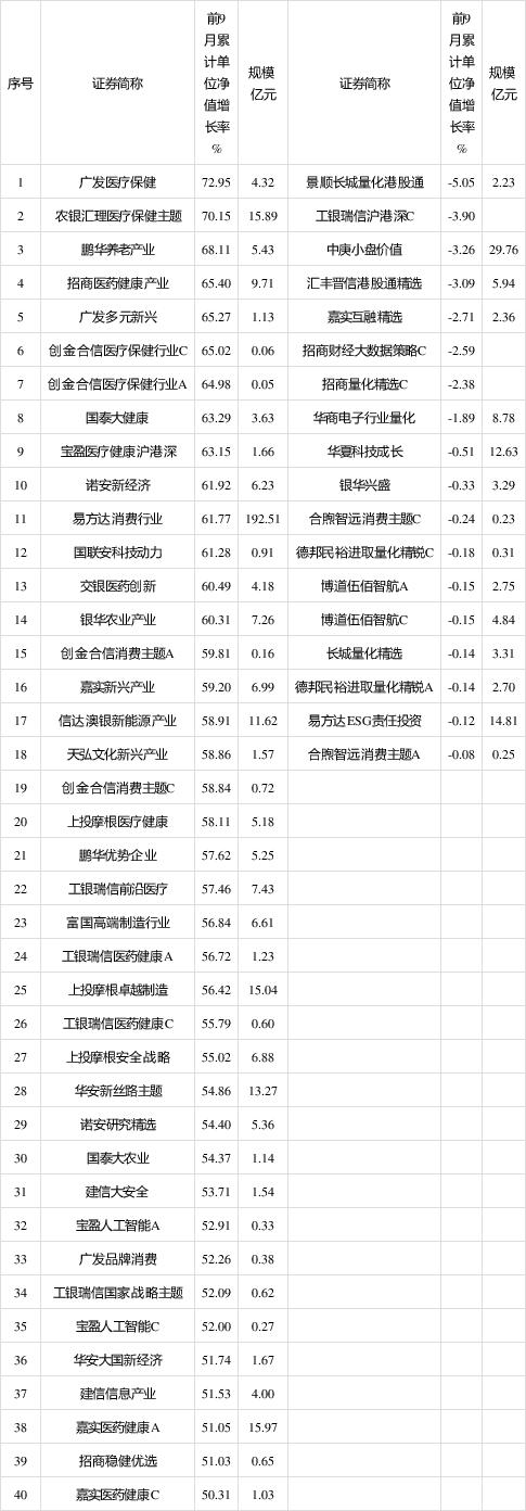长盛基金冯雨生离任7只产品基金经理 转任其他岗位