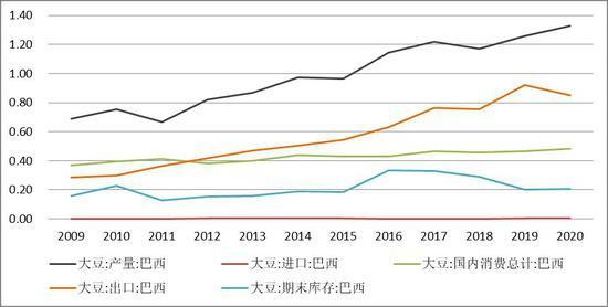 凶利汽车涨幅扩展逾19% 小摩上调目的价178%至50港元