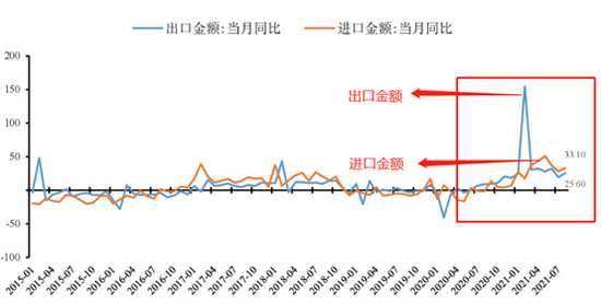 (资料来源:wind资讯 新浪财经)