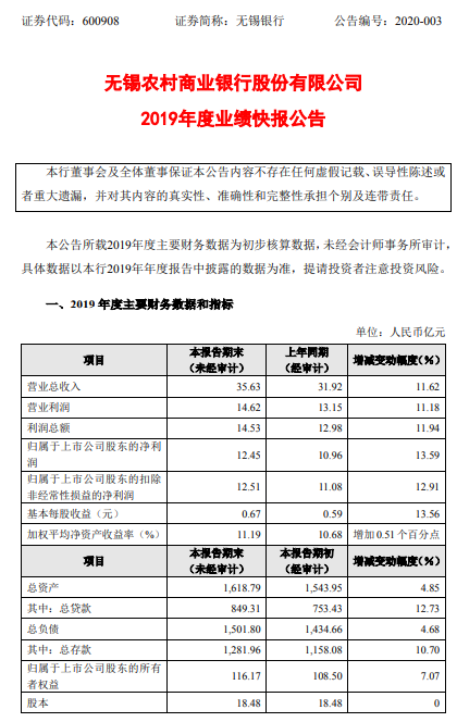 北京青年报:成功守住底线中国经济会越走越好