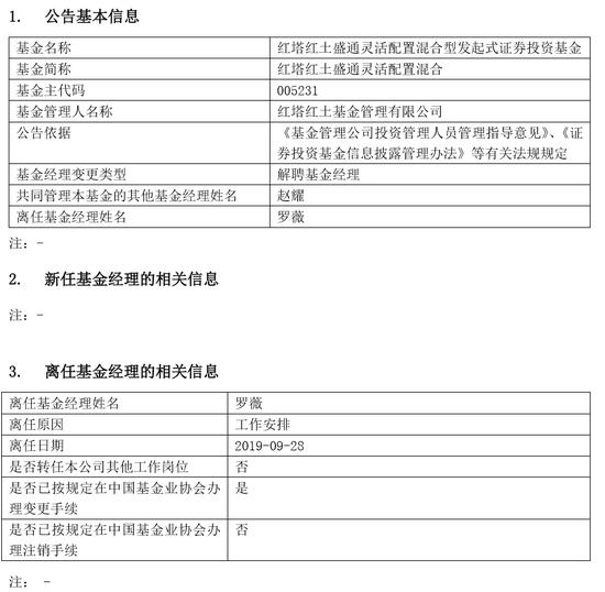 """29家科创板公司 江浙沪""""包邮区""""为何占了一半"""