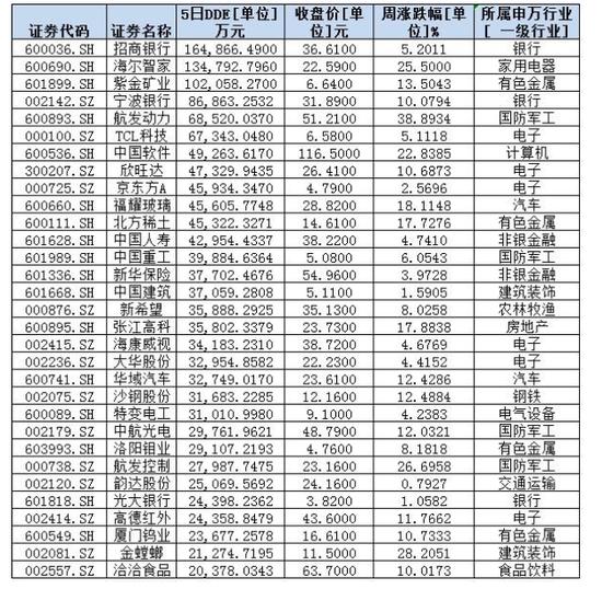 MSCI将宣布8月份季度指数评审结果 三大数据勾勒概念股分化特征