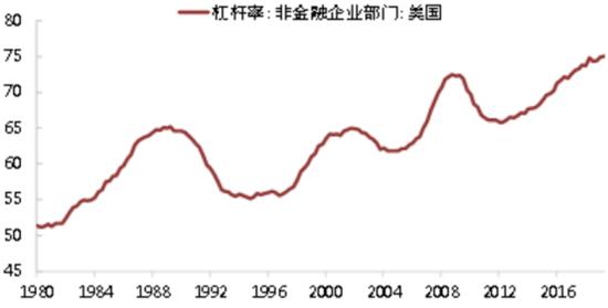 美军事重心转向在中国邻国动作频频
