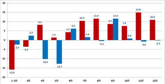 市场分析:我国外贸成绩单背后的隐忧与风险