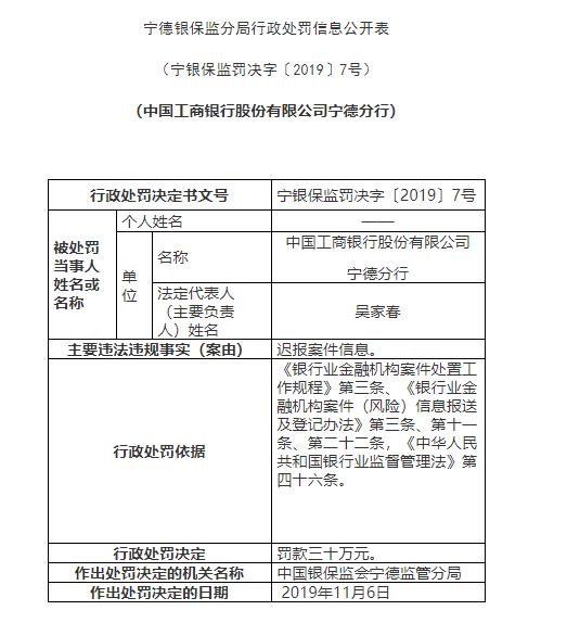 北京药店高价卖口罩被罚300万真的假的?