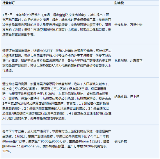 交通运输部:实在做好石家庄战邢台地域疫情防控应慢运输保证任务