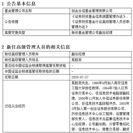 创金合信基金新任奚胜田为副总经理 兼任首席信息官