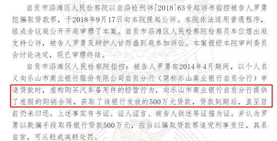 市商业银行被骗贷5百万系