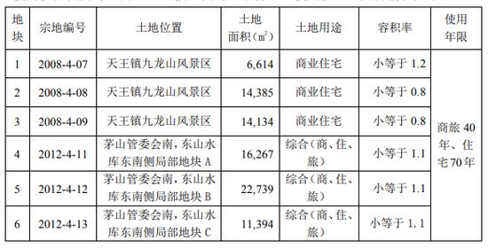 泰达宏利庄腾飞:聚焦中盘核心资产 精选优质品牌公司