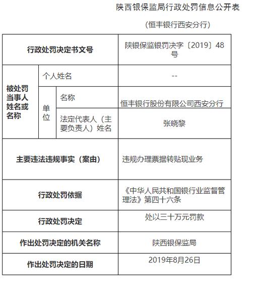 廖理、刘碧波:民企筹划应对措施 或已开始收缩经营