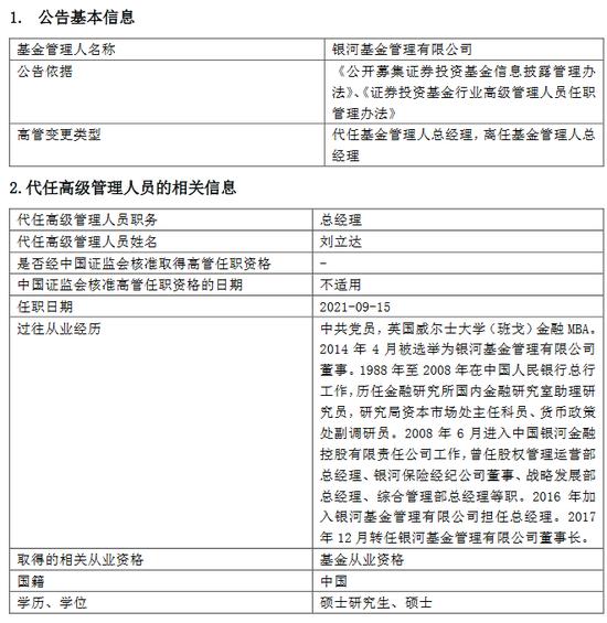 银河基金高见因个人原因离任 董事长刘立达代任总经理职务