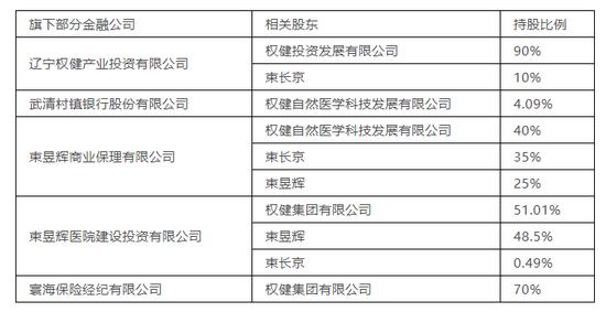 (数据来源:企查查)