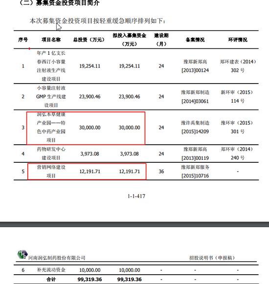 潤弘制藥時隔四年再闖IPO 曾因藥品質量問題遭罰