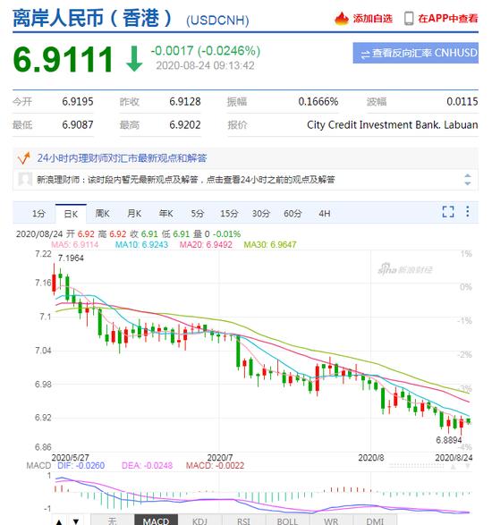 乐视网董事少刘延峰被限定花费