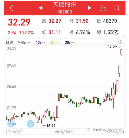 国泰基金:降准落地 利好券商、5G、计算机等板块