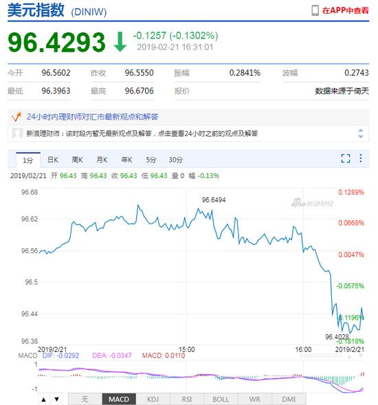 欧银纪要今晚来袭 在岸人民币收报6.7101升值135点