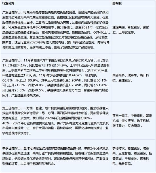 """化疗gdp_GDP排前的山东""""三兄弟""""何以加速领跑动能转换"""