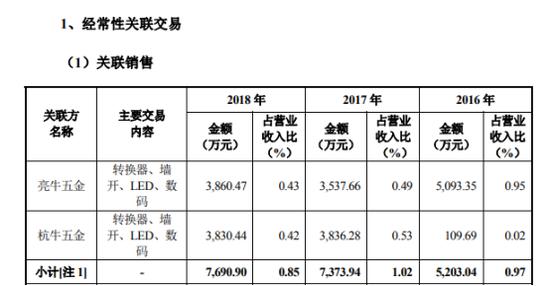华润燃气跌逾3%涉资6894万元