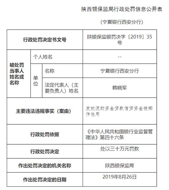 """中报遭董监高说""""不"""" 聚力文化闪收关注函"""