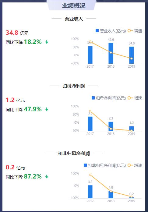 长江经济带受外企热捧前10月吸收外资约占全国一半