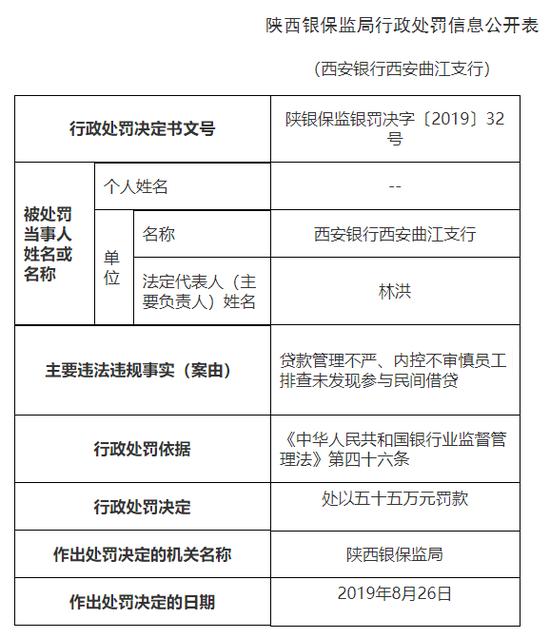 益华控股料中期录得重大亏损