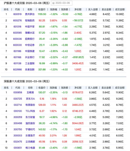 蜂巢基金吴穹:中国短期内降息必要性不大