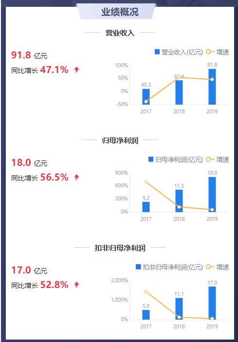 中国铁建中标222亿人民币轨道交通工程