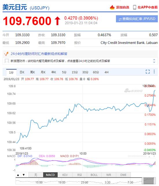日本央行维持政策利率-0.1%不变 日元小幅走弱+瑞龙期货