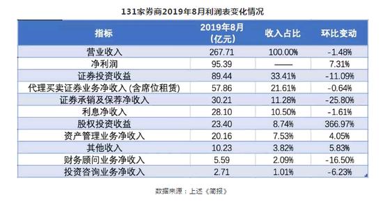 1-8月宁夏经济整体向好 保持平稳增长