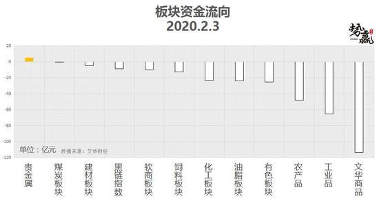 四川省:取缔全部在川开展P2P业务的网贷机构