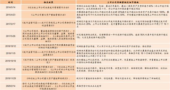 北京:一线医护职员支属可收费托养照护