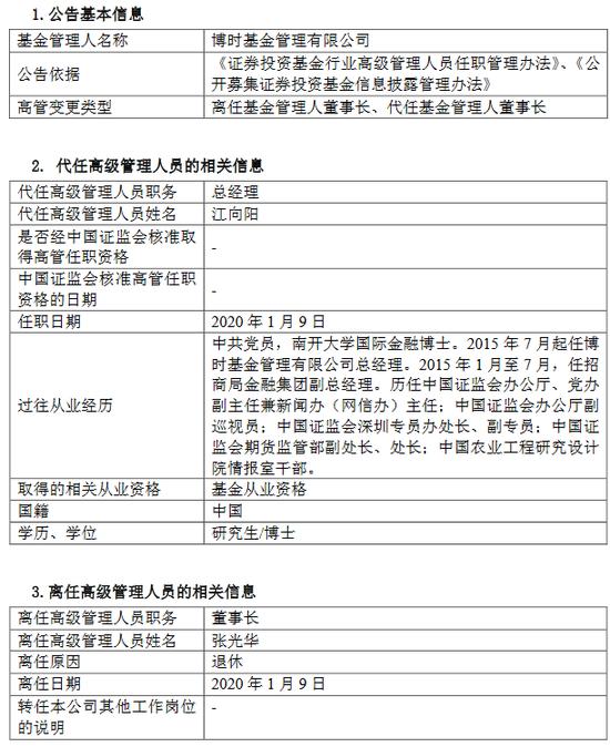 博时基金张光华退休 总经理江向阳代任董事长