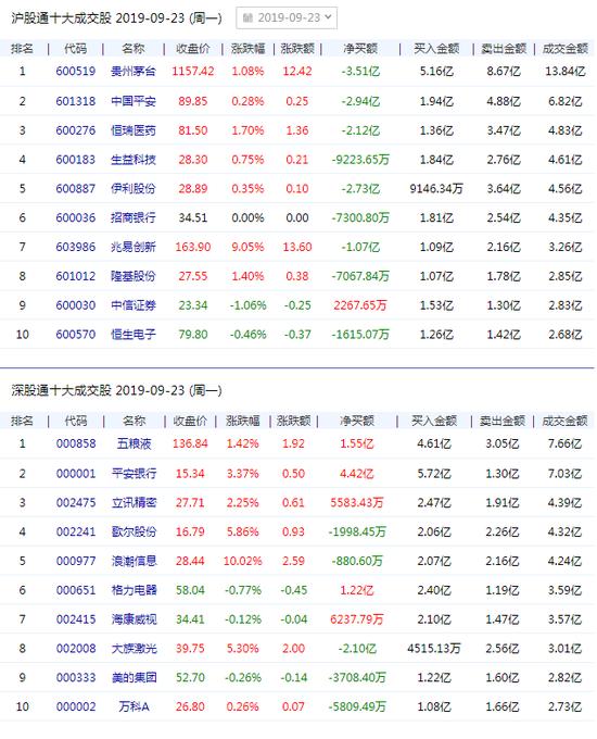 安信陈果:降准兑现不是行情终点 关注基建链周期股
