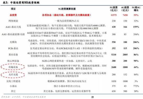 华为5G手机火爆发售 基金:5G+华为是风口