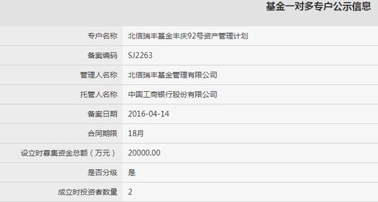 中基协官网北信瑞丰基金丰庆92号资产管理计划备案信息