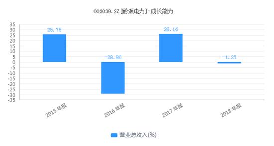 横店影视:去年营收微增、净利微降新开53家影院
