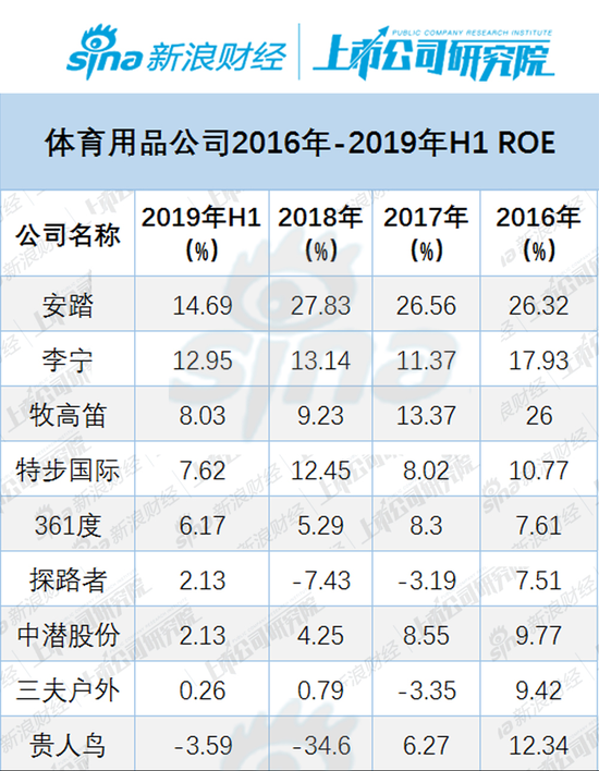 华泰证券:潍柴动力现金流稳健有望向国际水平靠拢