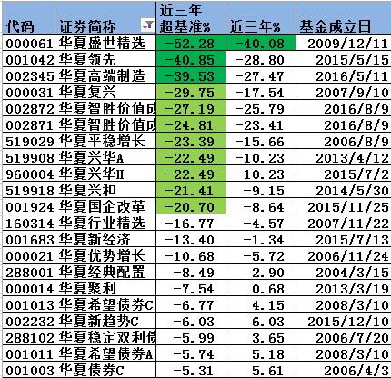 亚洲必赢官网 15